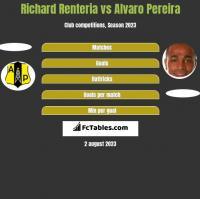 Richard Renteria vs Alvaro Pereira h2h player stats