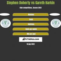 Stephen Doherty vs Gareth Harkin h2h player stats