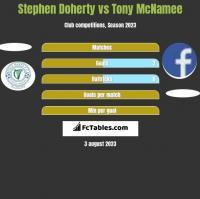 Stephen Doherty vs Tony McNamee h2h player stats