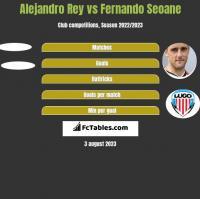 Alejandro Rey vs Fernando Seoane h2h player stats