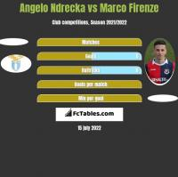 Angelo Ndrecka vs Marco Firenze h2h player stats