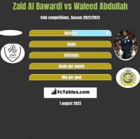 Zaid Al Bawardi vs Waleed Abdullah h2h player stats