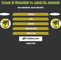 Essam Al Muwallad vs Jamal Ba Jandooh h2h player stats