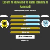 Essam Al Muwallad vs Khalil Ibrahim Al Hammadi h2h player stats