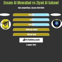 Essam Al Muwallad vs Ziyad Al Sahawi h2h player stats