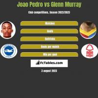 Joao Pedro vs Glenn Murray h2h player stats