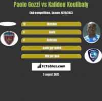 Paolo Gozzi vs Kalidou Koulibaly h2h player stats