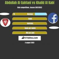 Abdullah Al Qahtani vs Khalid Al Kabi h2h player stats