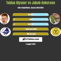 Tobias Klysner vs Jakob Ankersen h2h player stats