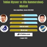 Tobias Klysner vs Vito Hammershoej-Mistrati h2h player stats