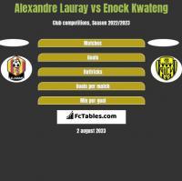 Alexandre Lauray vs Enock Kwateng h2h player stats