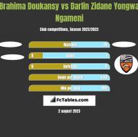Brahima Doukansy vs Darlin Zidane Yongwa Ngameni h2h player stats