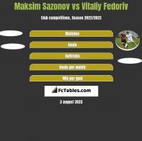 Maksim Sazonov vs Vitaliy Fedoriv h2h player stats