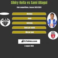Sibiry Keita vs Sami Allagui h2h player stats