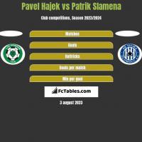 Pavel Hajek vs Patrik Slamena h2h player stats