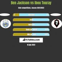 Ben Jackson vs Ibou Touray h2h player stats
