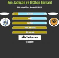 Ben Jackson vs Di'Shon Bernard h2h player stats