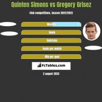 Quinten Simons vs Gregory Grisez h2h player stats