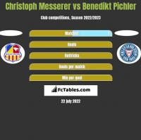 Christoph Messerer vs Benedikt Pichler h2h player stats