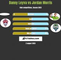Danny Leyva vs Jordan Morris h2h player stats