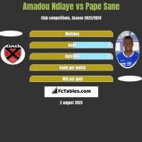 Amadou Ndiaye vs Pape Sane h2h player stats