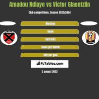 Amadou Ndiaye vs Victor Glaentzlin h2h player stats