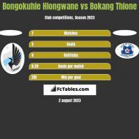 Bongokuhle Hlongwane vs Bokang Thlone h2h player stats