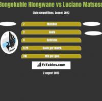 Bongokuhle Hlongwane vs Luciano Matsoso h2h player stats