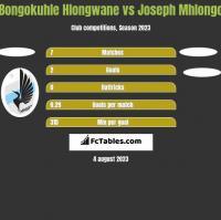Bongokuhle Hlongwane vs Joseph Mhlongo h2h player stats