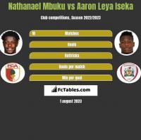 Nathanael Mbuku vs Aaron Leya Iseka h2h player stats