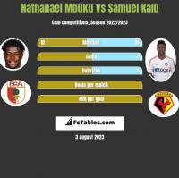 Nathanael Mbuku vs Samuel Kalu h2h player stats