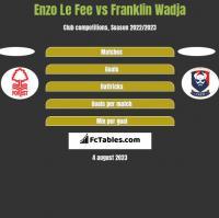 Enzo Le Fee vs Franklin Wadja h2h player stats