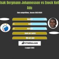 Isak Bergmann Johannesson vs Enock Kofi Adu h2h player stats