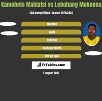 Kamohelo Mahlatsi vs Lebohang Mokoena h2h player stats
