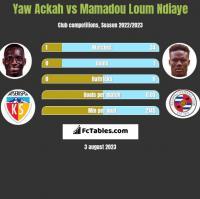 Yaw Ackah vs Mamadou Loum Ndiaye h2h player stats