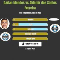 Darlan Mendes vs Aldemir dos Santos Ferreira h2h player stats