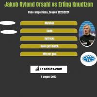 Jakob Nyland Orsahl vs Erling Knudtzon h2h player stats