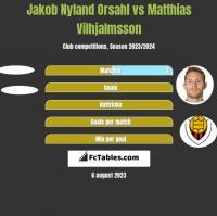 Jakob Nyland Orsahl vs Matthias Vilhjalmsson h2h player stats