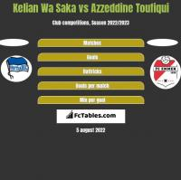 Kelian Wa Saka vs Azzeddine Toufiqui h2h player stats