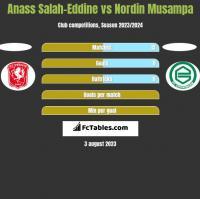 Anass Salah-Eddine vs Nordin Musampa h2h player stats