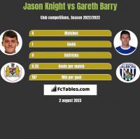 Jason Knight vs Gareth Barry h2h player stats