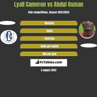 Lyall Cameron vs Abdul Osman h2h player stats