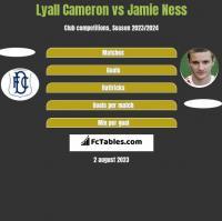 Lyall Cameron vs Jamie Ness h2h player stats