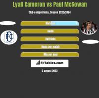 Lyall Cameron vs Paul McGowan h2h player stats