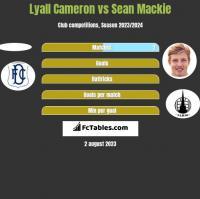Lyall Cameron vs Sean Mackie h2h player stats