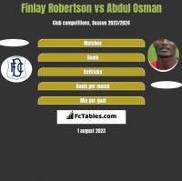Finlay Robertson vs Abdul Osman h2h player stats