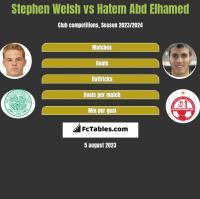 Stephen Welsh vs Hatem Abd Elhamed h2h player stats