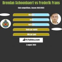 Brendan Schoonbaert vs Frederik Frans h2h player stats