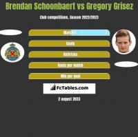Brendan Schoonbaert vs Gregory Grisez h2h player stats