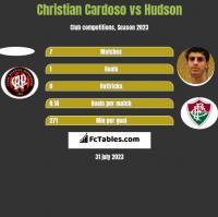 Christian Cardoso vs Hudson h2h player stats